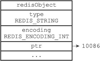 INT-encoded-String-object